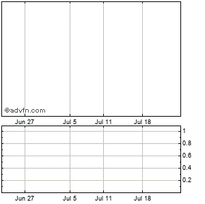 Cae Inc. Monthly Stock Chart September 2014 to October 2014