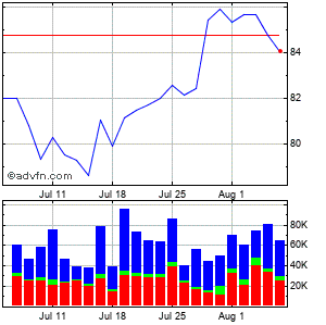 China Security Monthly Stock Chart September 2014 to October 2014