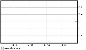 Ehi Car Rental Stock Price