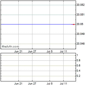 Encore Energy Ptn Monthly Stock Chart October 2014 to November 2014