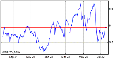 Fpl Grp., Inc. Historical Stock Chart October 2013 to October 2014
