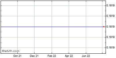 Penney (j.c.) Co.,inc. (holding Co.) Historical Stock Chart October 2013 to October 2014