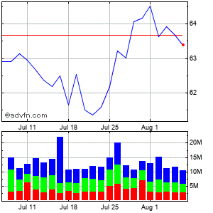 Coca-cola Co (the) Monthly Stock Chart August 2014 to September 2014