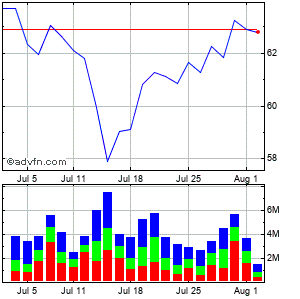 Metlife Monthly Stock Chart October 2015 to November 2015
