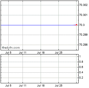 Medco Health Solutions, Inc. Monthly Stock Chart April 2013 to May 2013