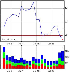 Merck & Co., Monthly Stock Chart October 2014 to November 2014