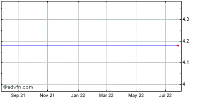 Newcastle Investment Corp (new) Historical Stock Chart September 2013 to September 2014
