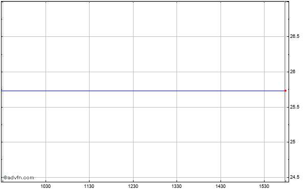 Nymagic, Inc. Intraday Stock Chart Friday, 24 May 2013