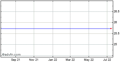 Nymagic, Inc. Historical Stock Chart October 2013 to October 2014