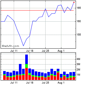 Pnc Financial Services Grp. (the) Monthly Stock Chart September 2014 to October 2014