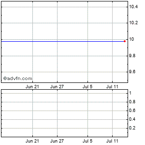 Cf Msci Eafe Ppeln Monthly Stock Chart September 2014 to October 2014