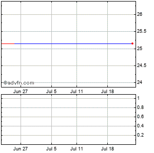 Cbs Corp Monthly Stock Chart October 2014 to November 2014
