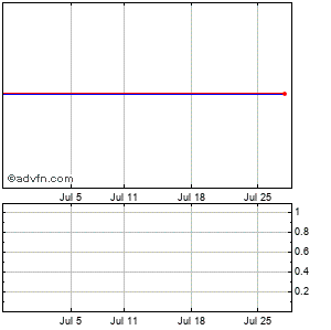 Valassis Communications, Inc. Monthly Stock Chart August 2014 to September 2014