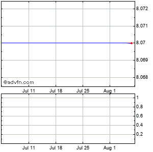 Memc Electronic Materials, Inc. Monthly Stock Chart September 2014 to October 2014