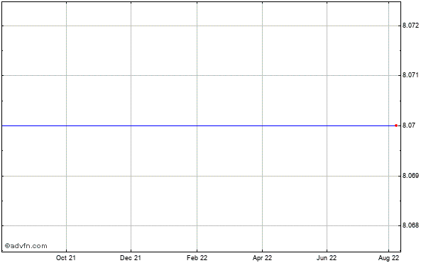 Memc Electronic Materials, Inc. Historical Stock Chart October 2013 to October 2014
