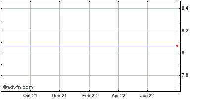 Memc Electronic Materials, Inc. Historical Stock Chart July 2014 to July 2015