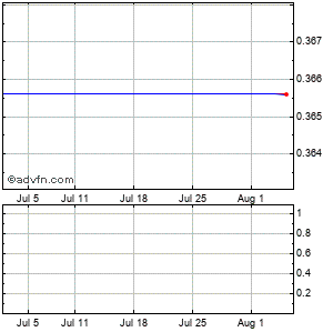 Weatherford International, Ltd. (switzerland) Monthly Stock Chart September 2014 to October 2014