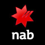 National Australia Bank Stock Chart