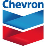 Chevron Stock Price