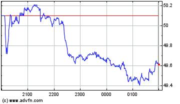 WES Stock Price   Wesfarmers Ltd. Stock Quote (Australia ...