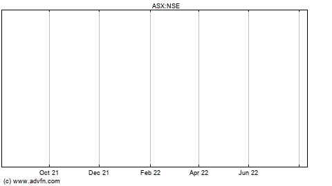 Nse stock options historical data