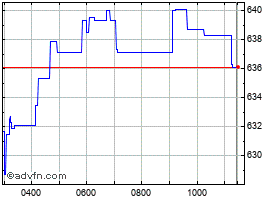 c0d6fdb5d04 Lvmh Stock Quote. LVMH - Stock Price, News, Charts, Message Board ...