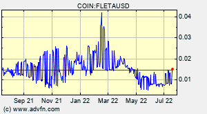 Fleta Token (FLETA) Overview - Charts, Markets, News