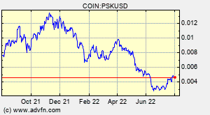 COIN:PSKUSD