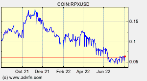 Red Pulse (RPX) Overview - Charts, Markets, News, Discussion and