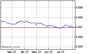 Anese Yen Us Dollar Historical Forex Chart