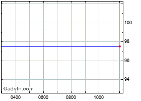 capital management stock quote cmip stock price news charts