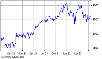 Companies Warn Currency Swings Will Weigh on Earnings