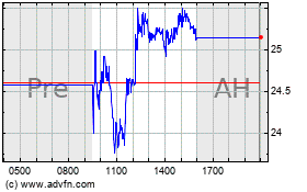 Click Here for more Arcutis Biotherapeutics Charts.