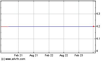 tor minerals nasdaq stocks | cladalowir tk