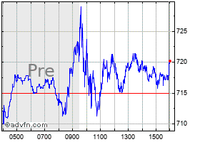 Tesla Stock Quote >> Tesla Inc Stock Quote Tsla Stock Price News Charts Message