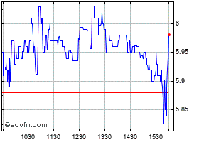 Curaleaf Hldgs Inc  Stock Quote  CURLF - Stock Price, News