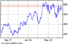 Click Here for more Fairfax Financial (PK) Charts.