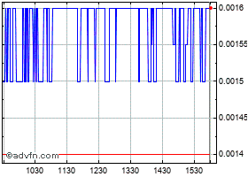 Hemp inc stock chart hemp hemp ccuart Image collections