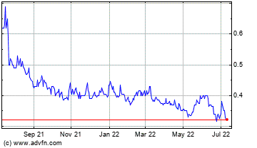 f2802b2bd3 Click Here for more Vanstar Mining Resources Inc. Charts.